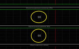 Как проверить датчик абсолютного давления мультиметром