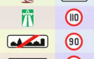 Штраф за превышение скорости 35 000 евро