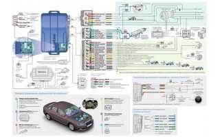 Точки подключения сигнализации на автомобиле Лада Гранта