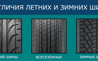 Как выбрать летние шины