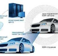 ТОП-6 лучших спутниковых сигнализаций для автомобиля
