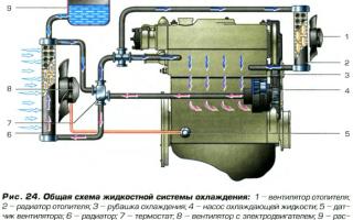 Как работает гидромуфта вентилятора охлаждения