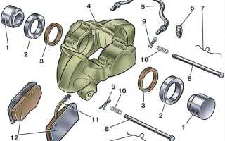 Как разработать суппорт ваз 2107