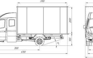 Длина кузова газели грузовой стандарт