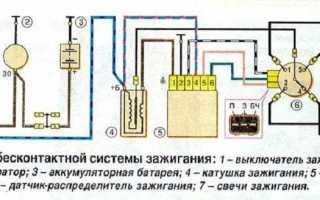 Установка бесконтактного зажигания на ВАЗ 2106