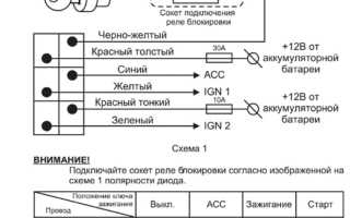 Как подключить сигналку томагавк 9010
