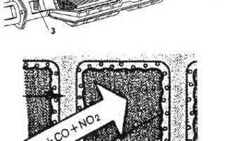 Системы нейтрализации выхлопных газов машины