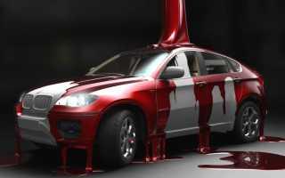 Водорастворимые автомобильные краски