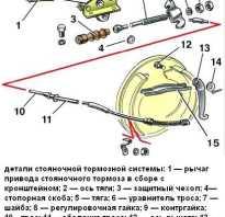 Замена троса привода ручного (стояночного) тормоза