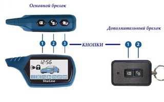 Настройка чувствительности датчика удара сигнализации Starline A91 и аналогов